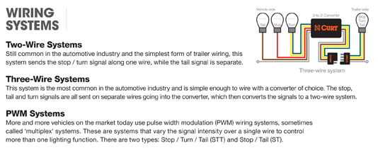 wiring-systems